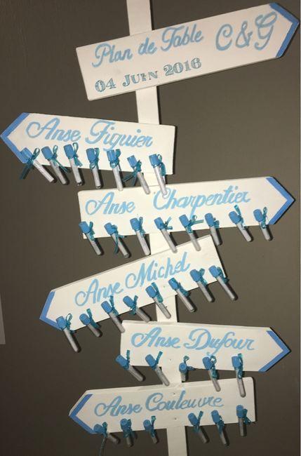 Panneau directionnel fini yes d coration forum for Yes decoration