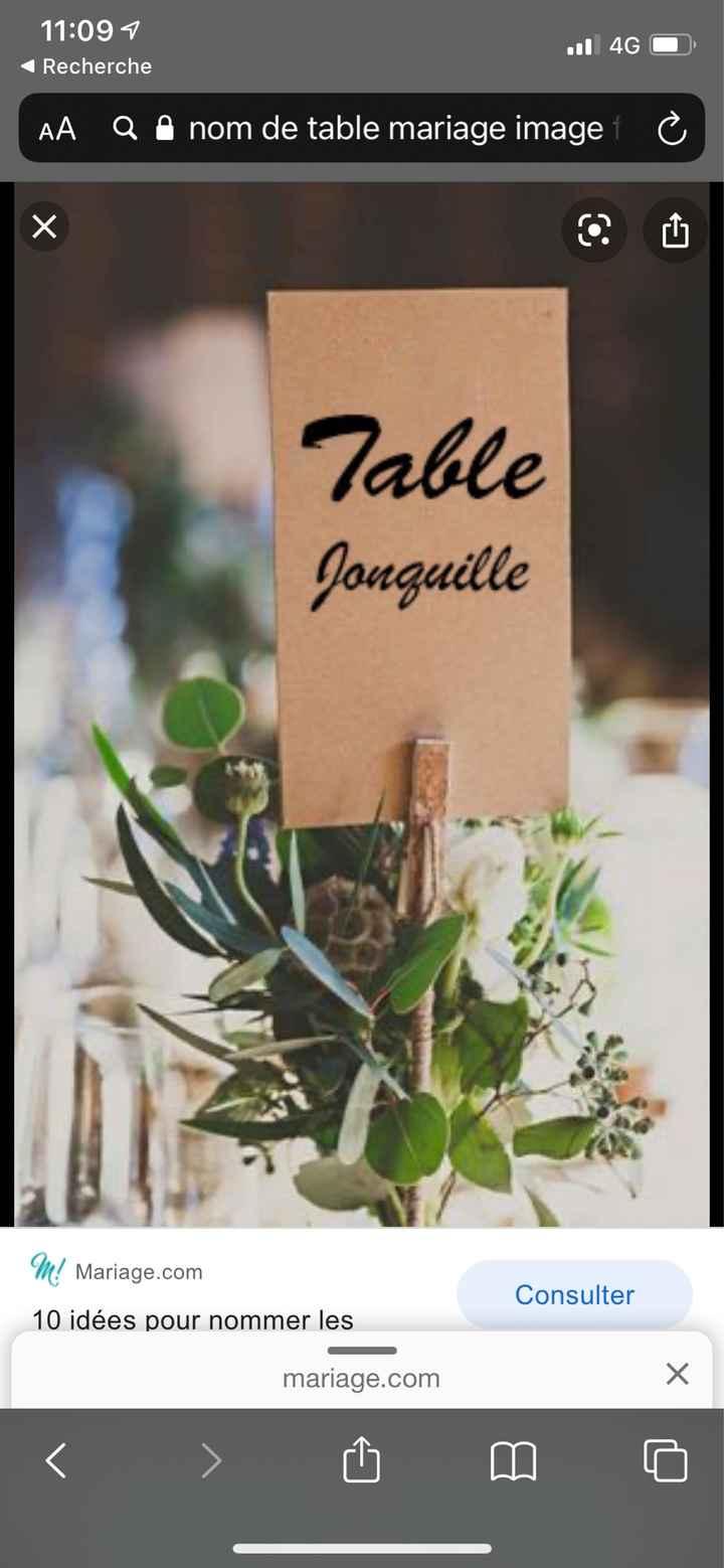 Nom de table - 1