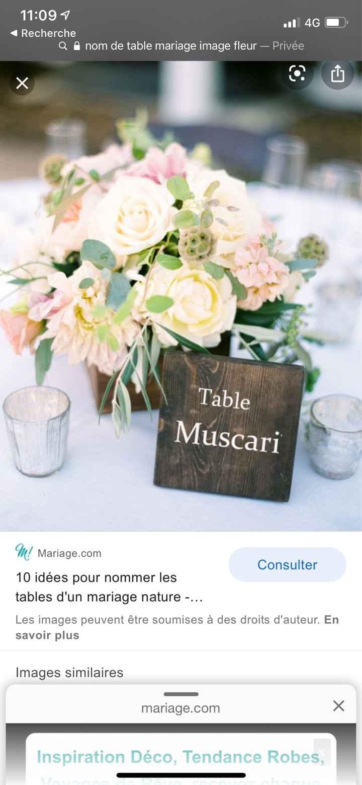 Nom de table - 2