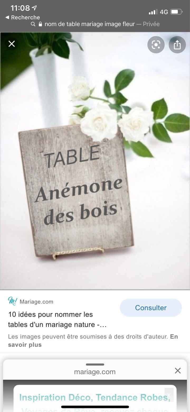Nom de table - 3