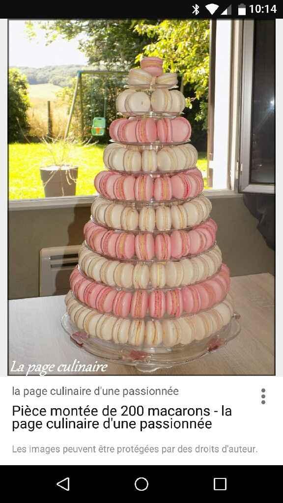 Inspirations desserts de mariage - 2