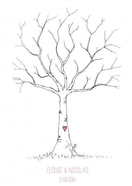 Notre arbre à empreinte