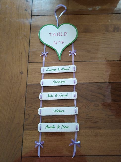 🔹 Les tables : noms d'invités ou numéros ? - 1