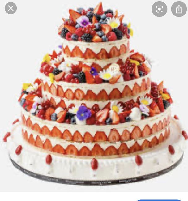 Wedding cake or not? 2