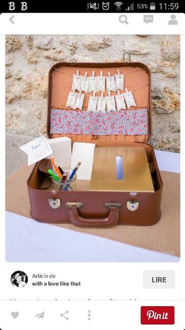 Help d co valise urne d coration forum - Comment ranger une valise ...
