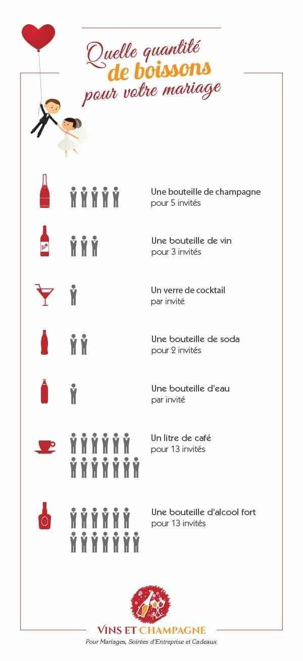 Quantités alcool