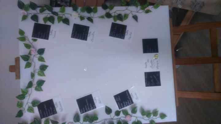 Plan de table fini - 1
