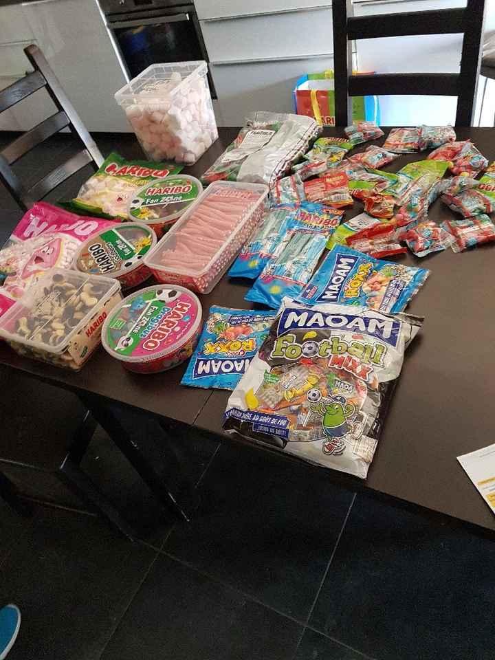 Musée du bonbon Haribo à uzès et candy bar 🍬🍭 - 1