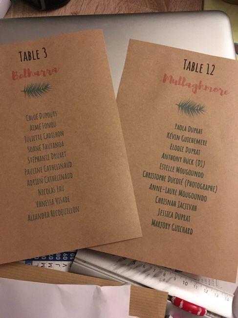 J-19 : mes cadres explicatifs et fiches pour plan de table - 3