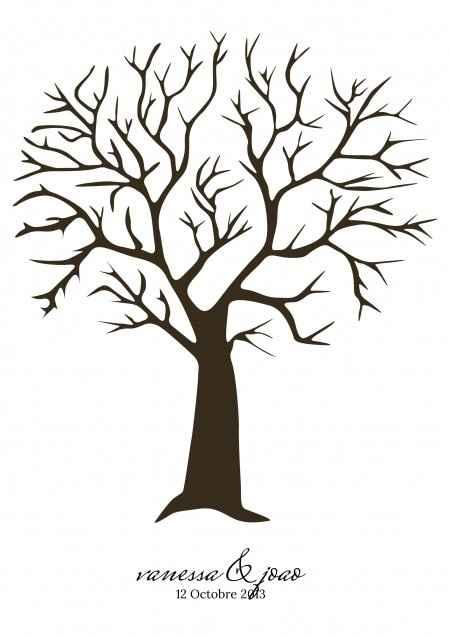 Notre arbre à empreintes