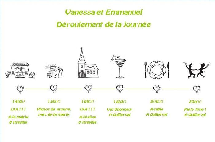 Notre Timeline Pour Nos Invités Organisation Du Mariage Forum