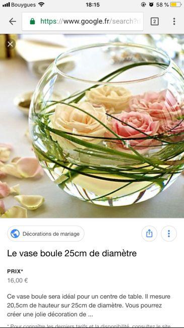 Deco De Table Bougie bougie flottante et fleurs - décoration - forum mariages