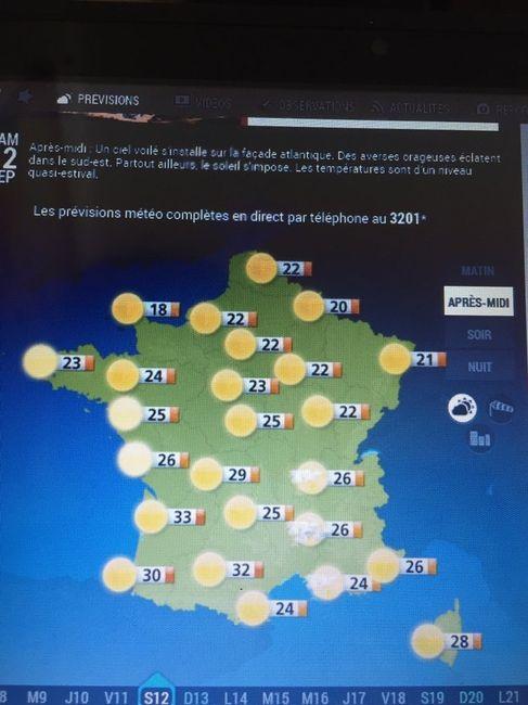 Meteo du 12 septembre 2015 en ile de france - 1