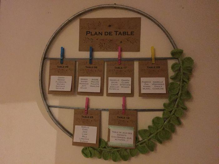 Plan de table. 1