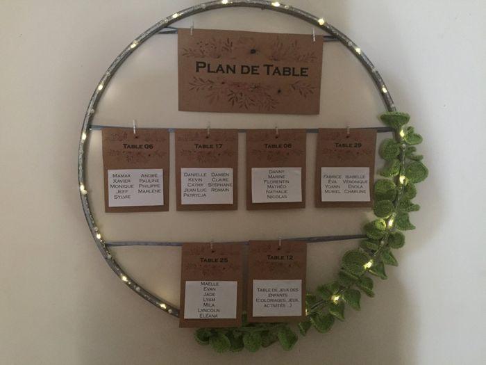 Plan de table final (sauf les noms) 1