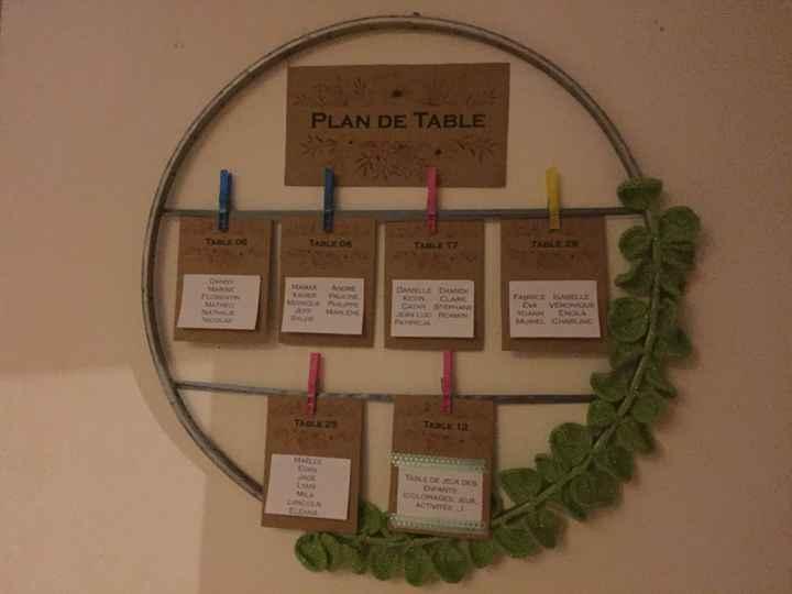 Plan de table. - 1