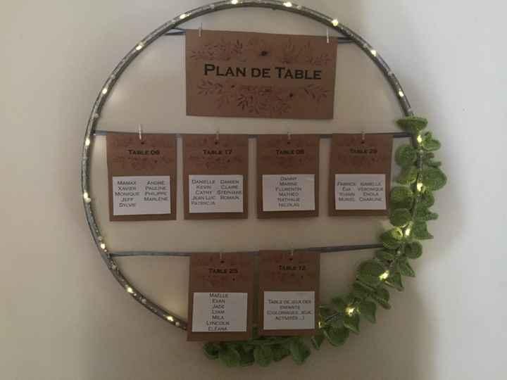 Plan de table final (sauf les noms) - 1
