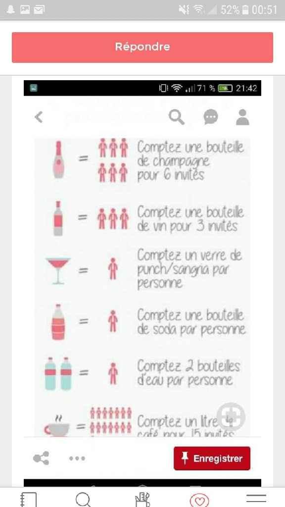 Quantité boissons - 1