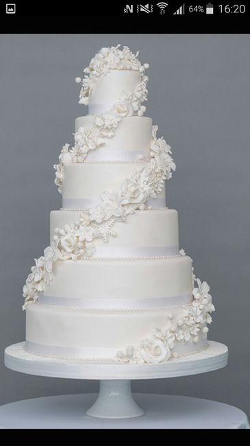 Combien Coute Votre Wedding Cake Banquets Forum Mariages Net