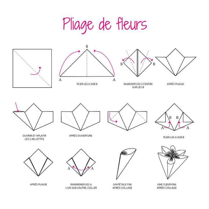 Schéma fleur origami