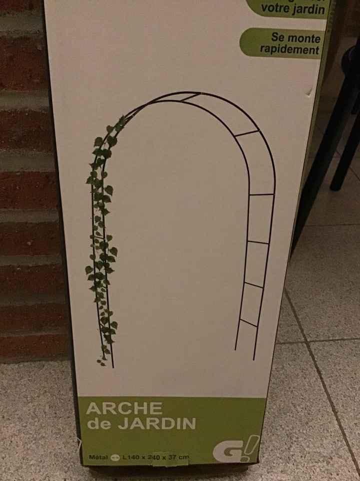 Arche Gifi