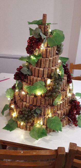 Mon gâteau sera sous forme de ______ 2