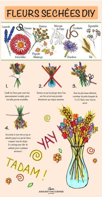 diy pour décorations fleuries 3