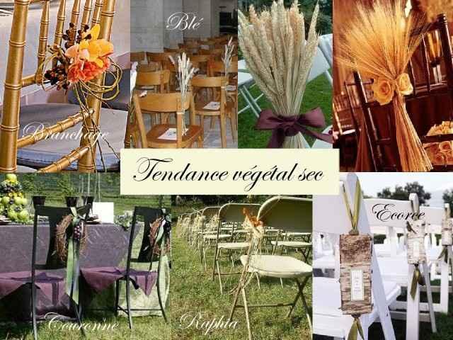 Comment décorer nos chaises ? - 2