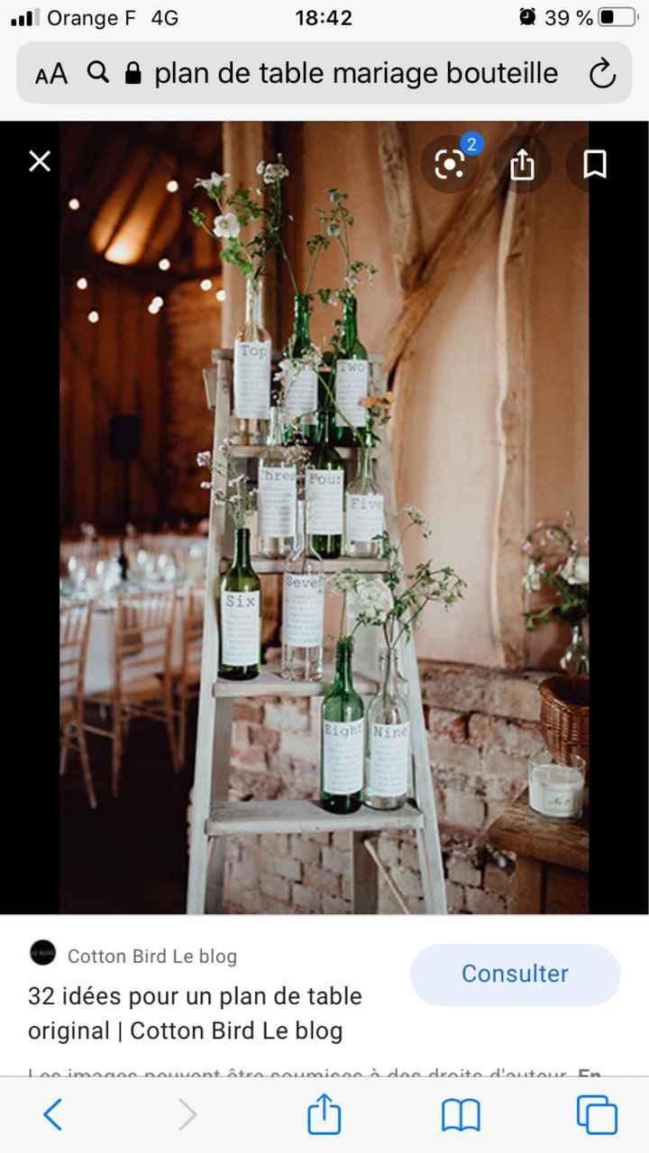 Astuce décoration, mariage champêtre. - 1
