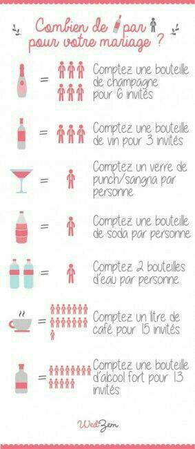 Soupe de champagne 1