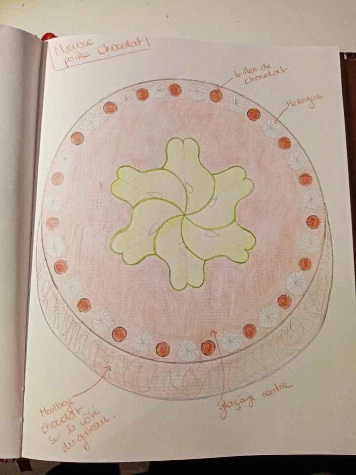 Gâteaux - 1