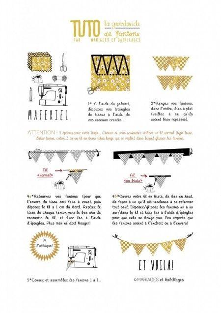 les fanions l 39 honneur d coration forum. Black Bedroom Furniture Sets. Home Design Ideas