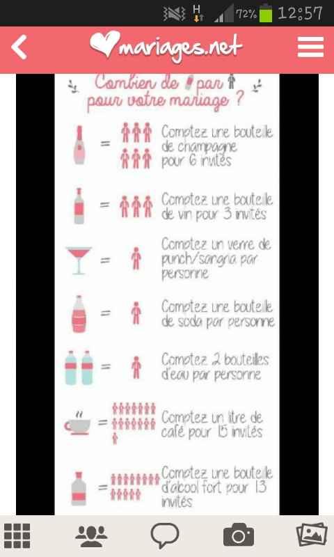 Comment prevoir la boisson - 1