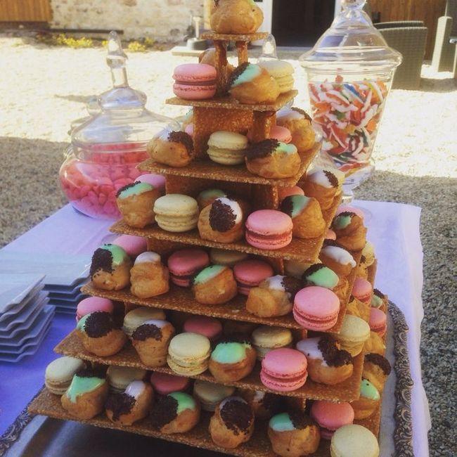 Quels desserts  Page 2  Banquets  Forum Mariagesnet