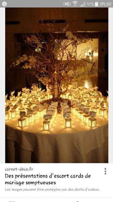 Un plan de table avec des bougies d coration forum - Decoration avec des bougies ...