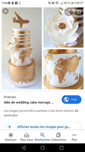 Mon gâteau sera sous forme de ______ - 1
