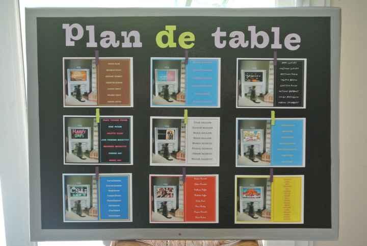 Mon plan de table