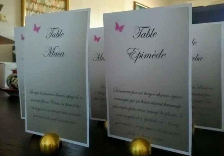 Nos noms de tables - 2