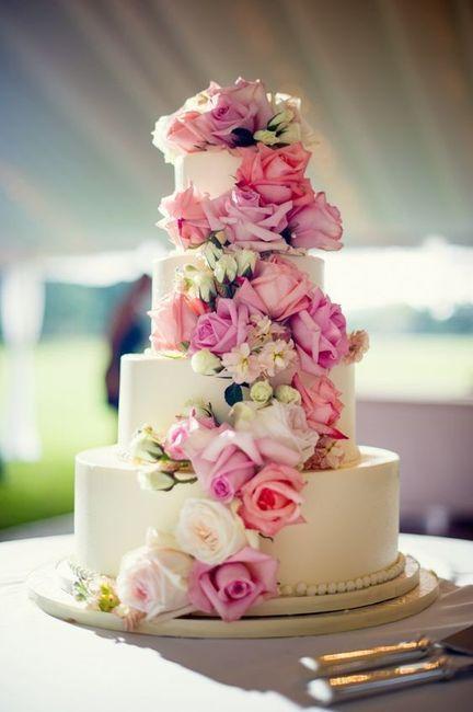 Quel gâteau préfères-tu? 2