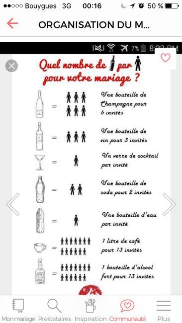 Repas mariage quantité vin