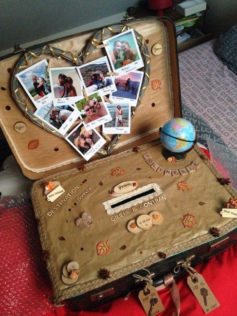 Help d co valise urne d coration forum - Customiser une cagette ...