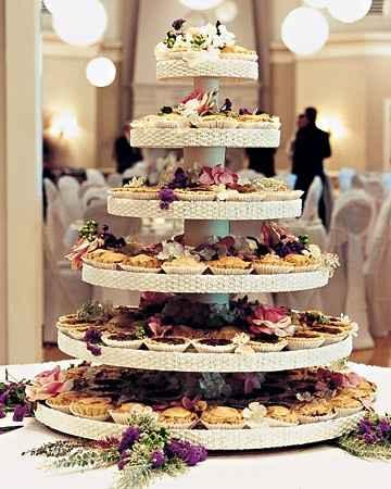 The Wedding pies !