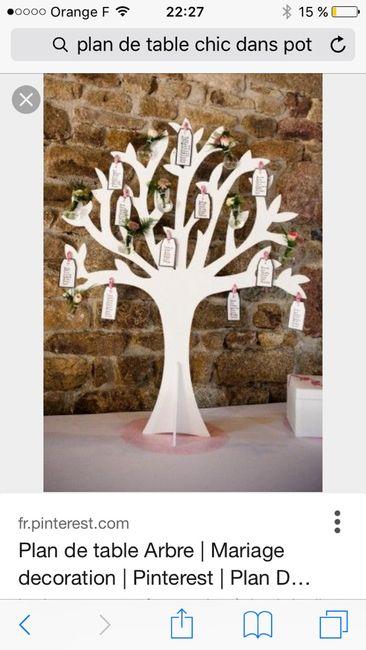 Decoration Table Mariage Arbre.Arbre Pour Plan De Table Décoration Forum Mariages Net
