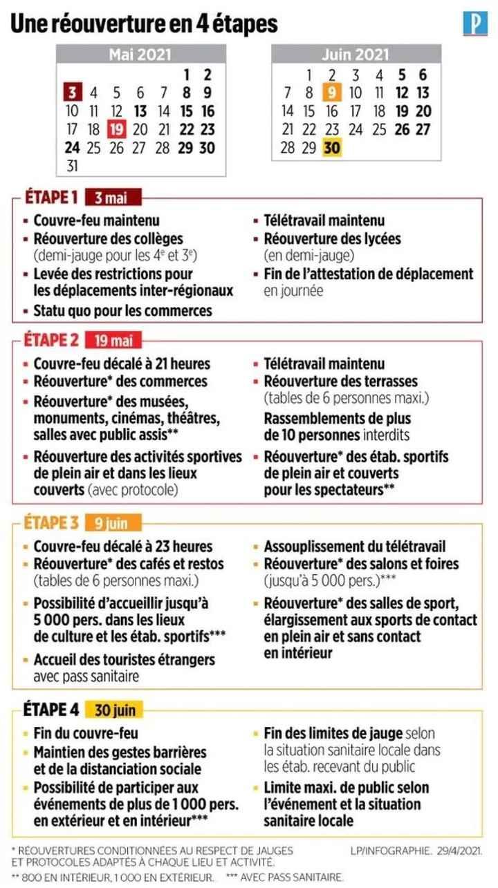 Restriction Mairie - 1