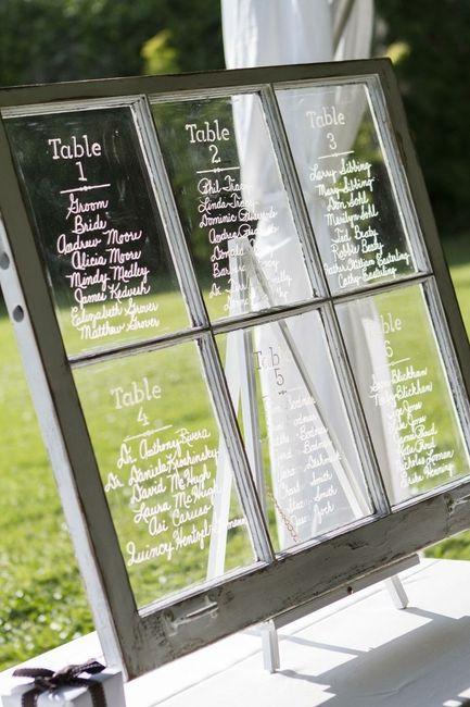 Diy plan de table fen tre page 2 d coration forum for Fenetre plan