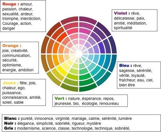 Marier Les Couleurs comment choisir la ou les couleurs du mariage ? - décoration - forum