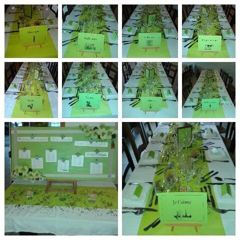 Noms et plan de tables
