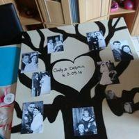 Idée pour arbres généalogique - 1