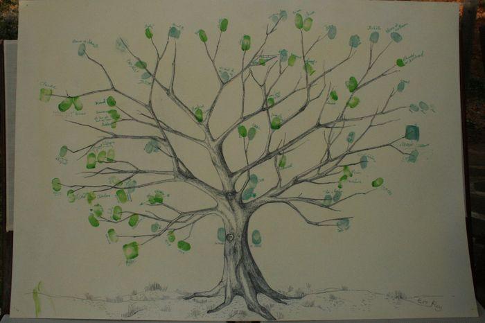 notre arbre empreintes photo. Black Bedroom Furniture Sets. Home Design Ideas