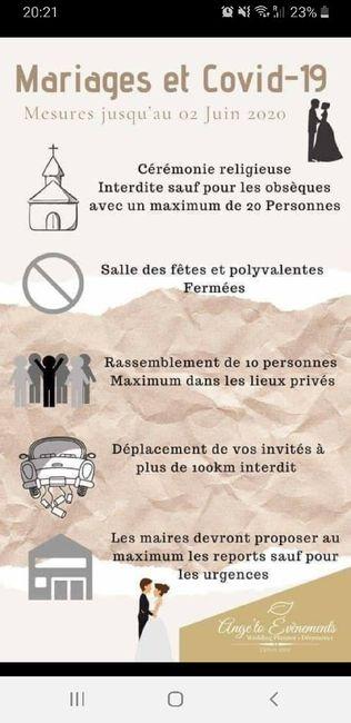 Déprimée ! Mariage juillet 2020 (île de France) 1